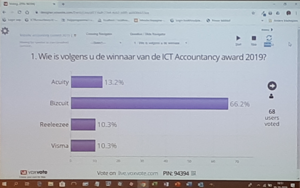 ICT Accountancy award 2019 winnaar